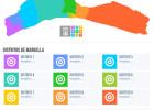 Los 9 distritos de Marbella